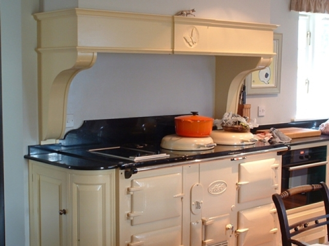 Painted Kitchen With Granite Tops